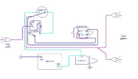Early Wiring Diagram - 6 volt - magneto ignition - generator with cut-out - lighting attachment - fuse on light switch Chad Penny